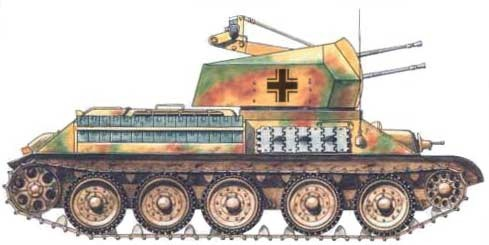 Flakpanzer T-34(<em>r</em>)